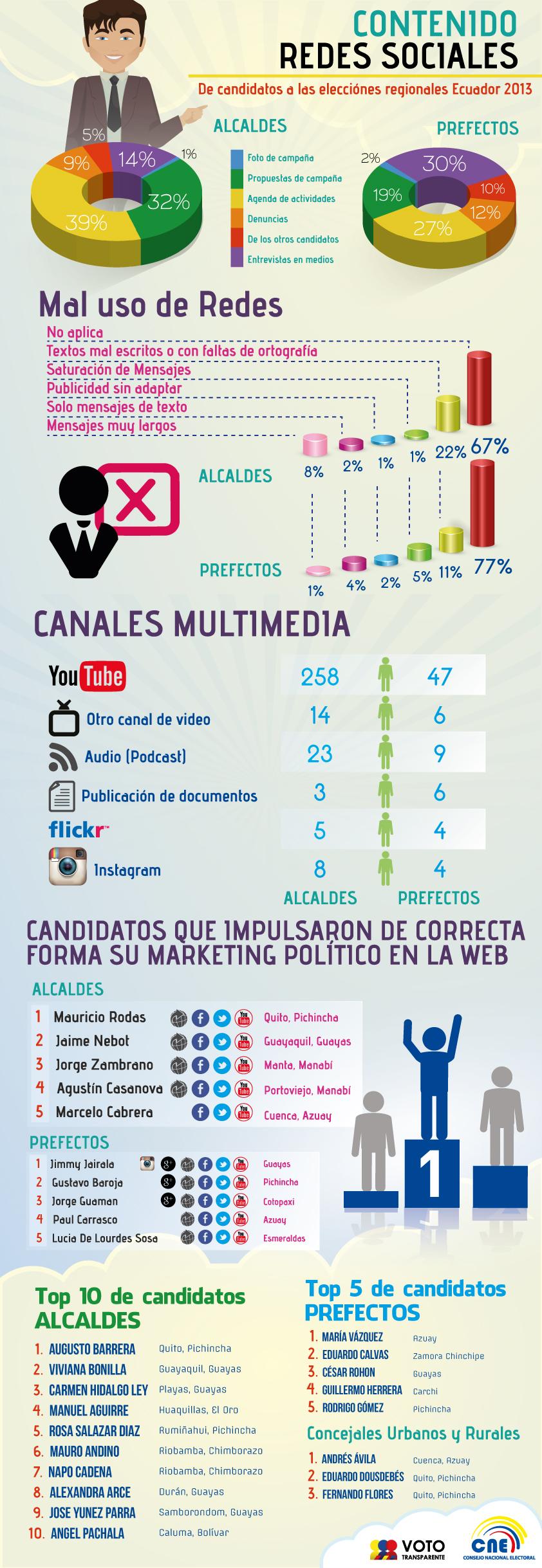 infograma-3